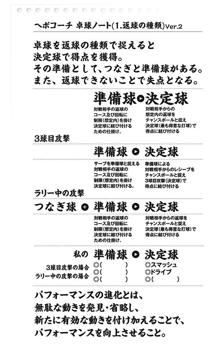 ヘボ卓球ノート.jpg