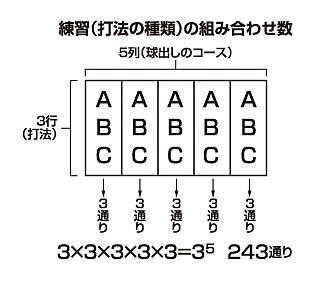 打法パターン.jpg