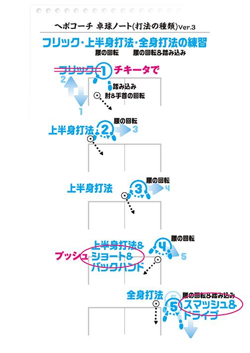 練習ol-2.jpg
