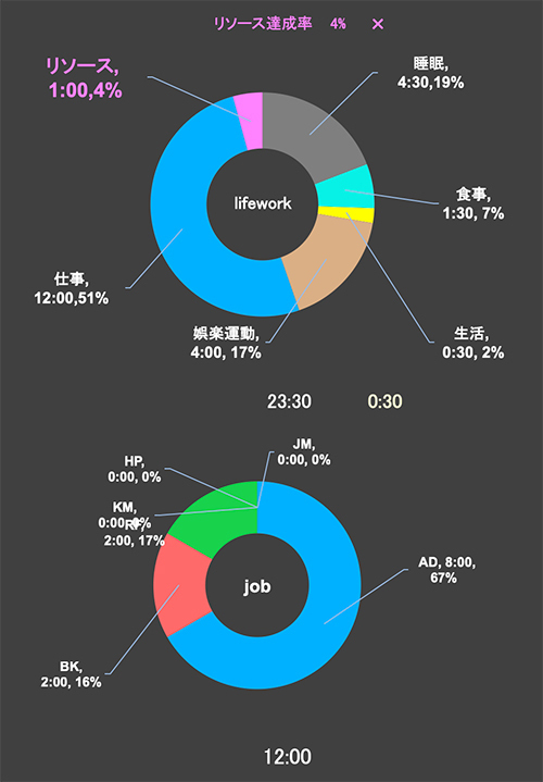 1円グラフ.jpg