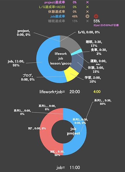 1日の円グラフ_3.jpg
