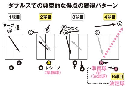 B5ダブルス.jpg
